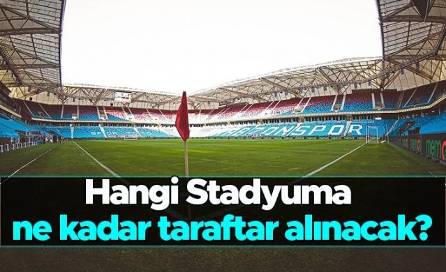 Türkiye Futbol Federasyonu'nun yapmış olduğu açıklama ile yeni sezonda kulüpler, stadyumlarının %50 oranında taraftar alınabileceğini resmen açıkladı.  Peki Süper Lig'deki hangi kulüp ne kadar stadyumuna taraftar alabilecek.