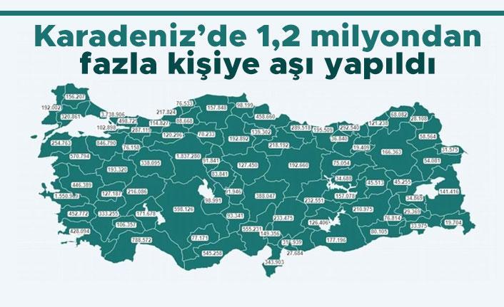 Karadeniz'de 1,2 milyondan fazla kişiye aşı yapıldı