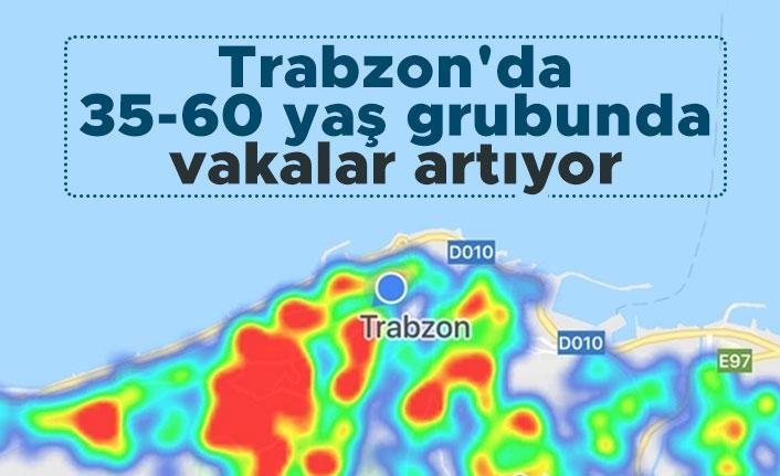 Trabzon'da 35-60 yaş grubunda vakalar artıyor