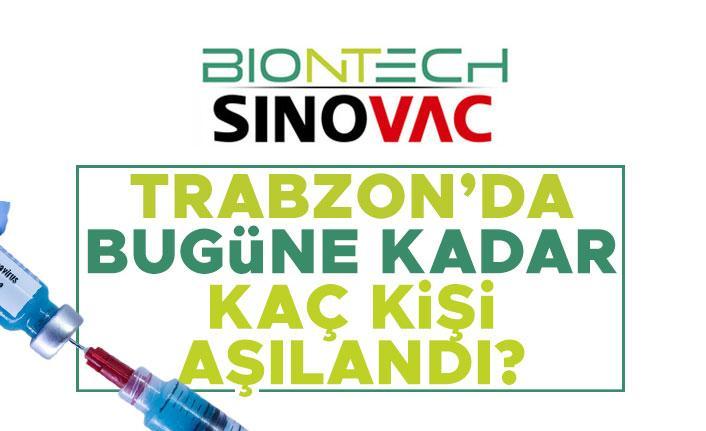 Trabzon'da bugüne kadar toplam kaç kişi aşılandı?