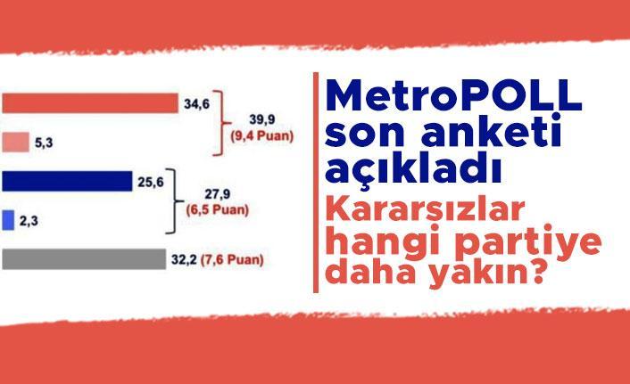MetroPOLL son anketi açıkladı: Kararsızlar hangi partiye daha yakın?