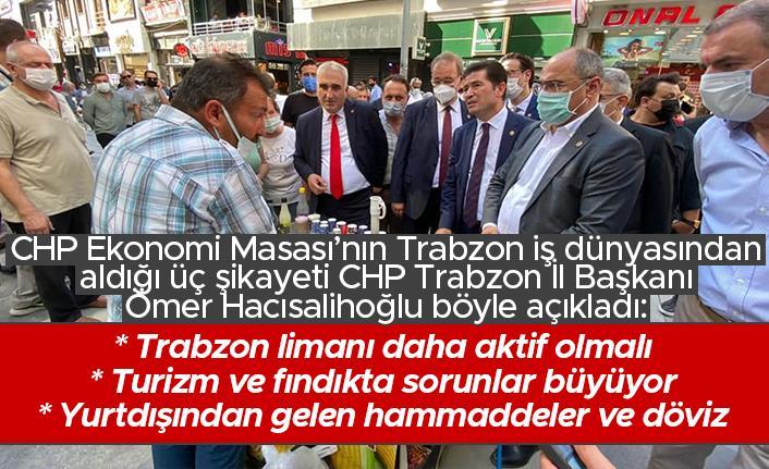 CHP Ekonomi Masası Trabzon'da iş dünyasını dinledi