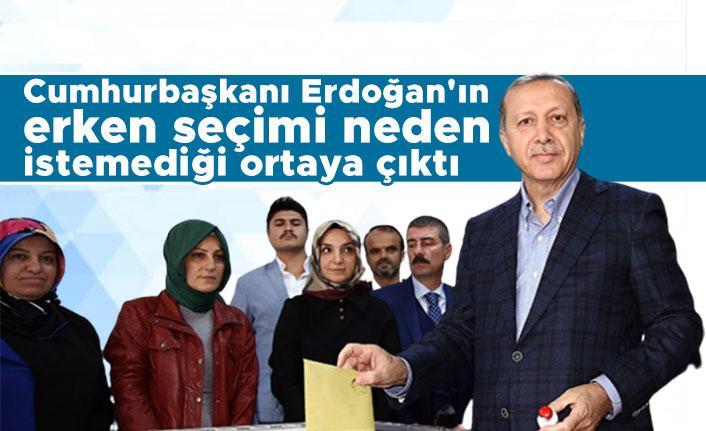Cumhurbaşkanı Erdoğan'ın erken seçimi neden istemediği ortaya çıktı