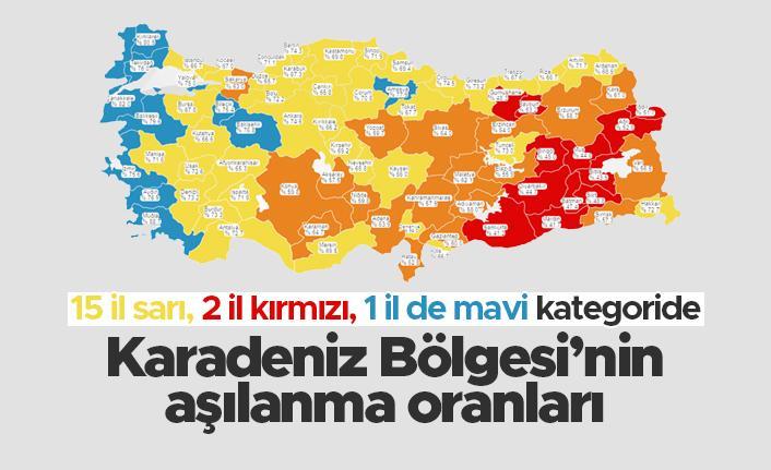 Karadeniz Bölgesi'nde aşılanma oranları - 07.08.2021